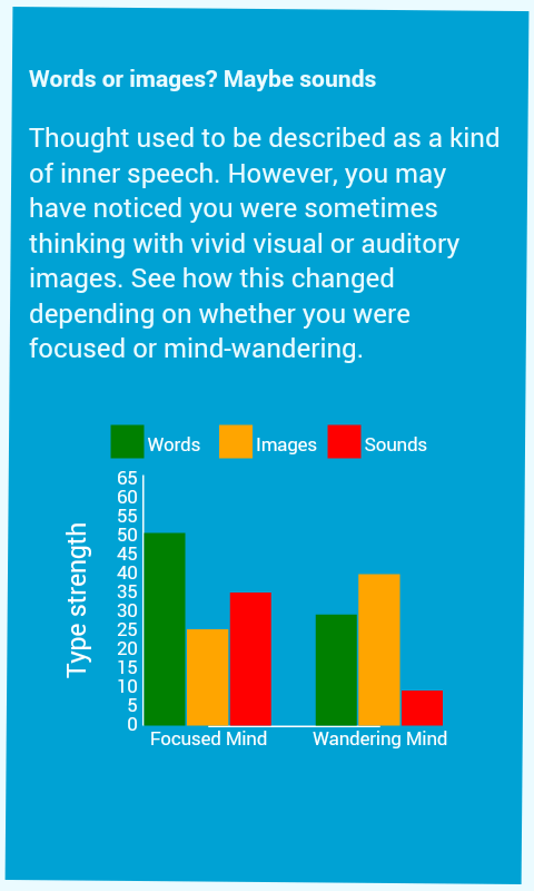 Daydreaming thought type results example